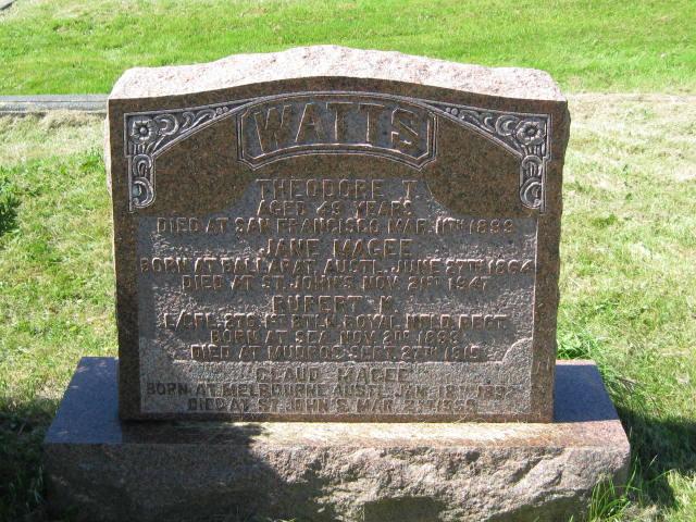 Watts, Rupert HS