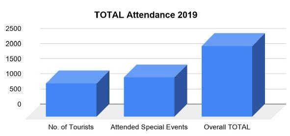 attendance6