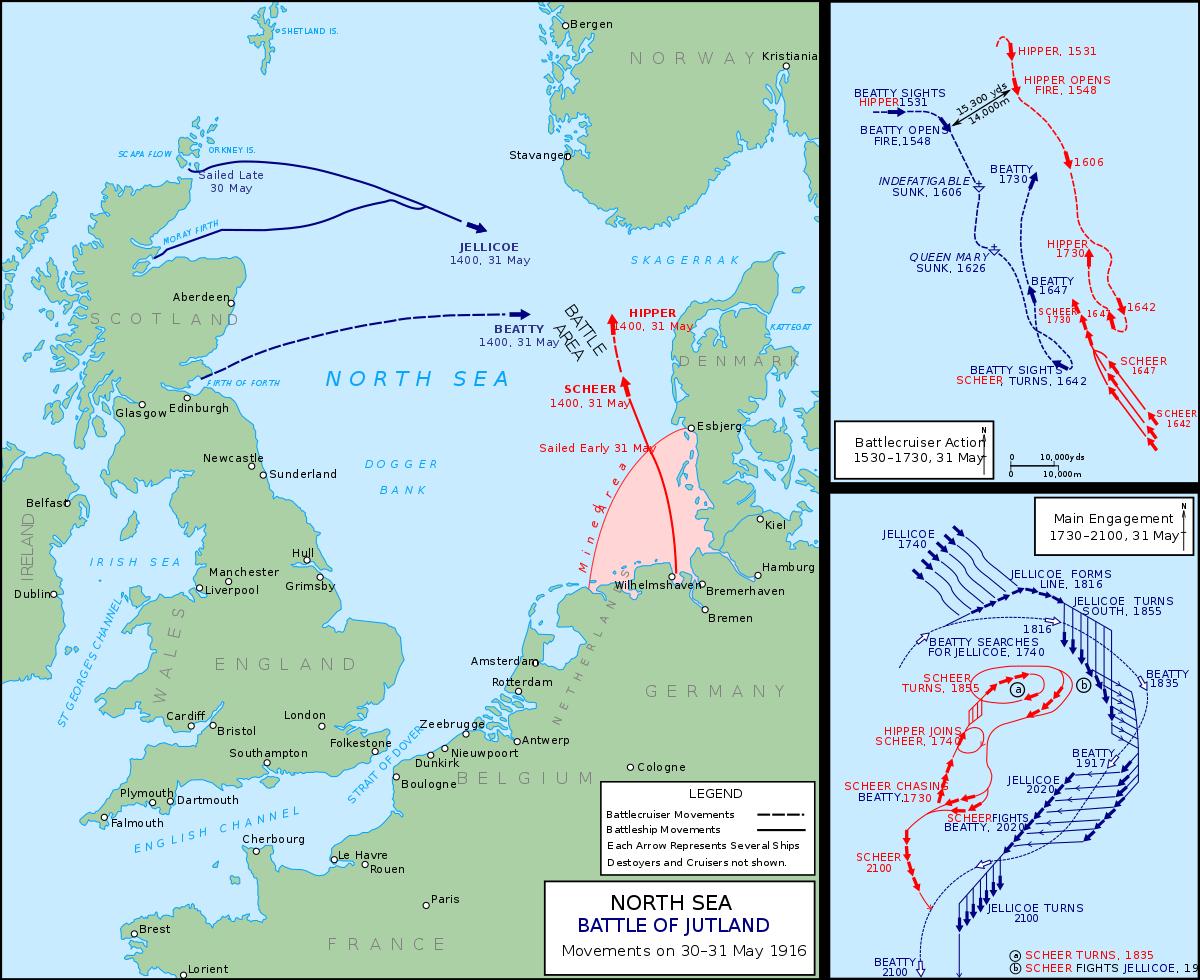 Jutland location and battle lines